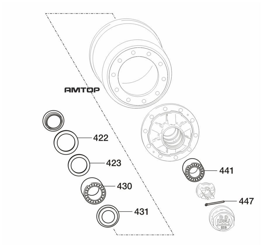 Ремонтный комплект,конические роликоподшипникибез упорного кольца и колпака (6,5 - 9 т)Поз. 422, 423, 430, 431, 441, 447