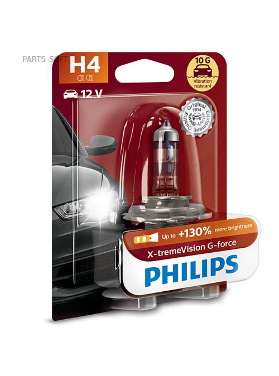 лампа для автомобильных фар