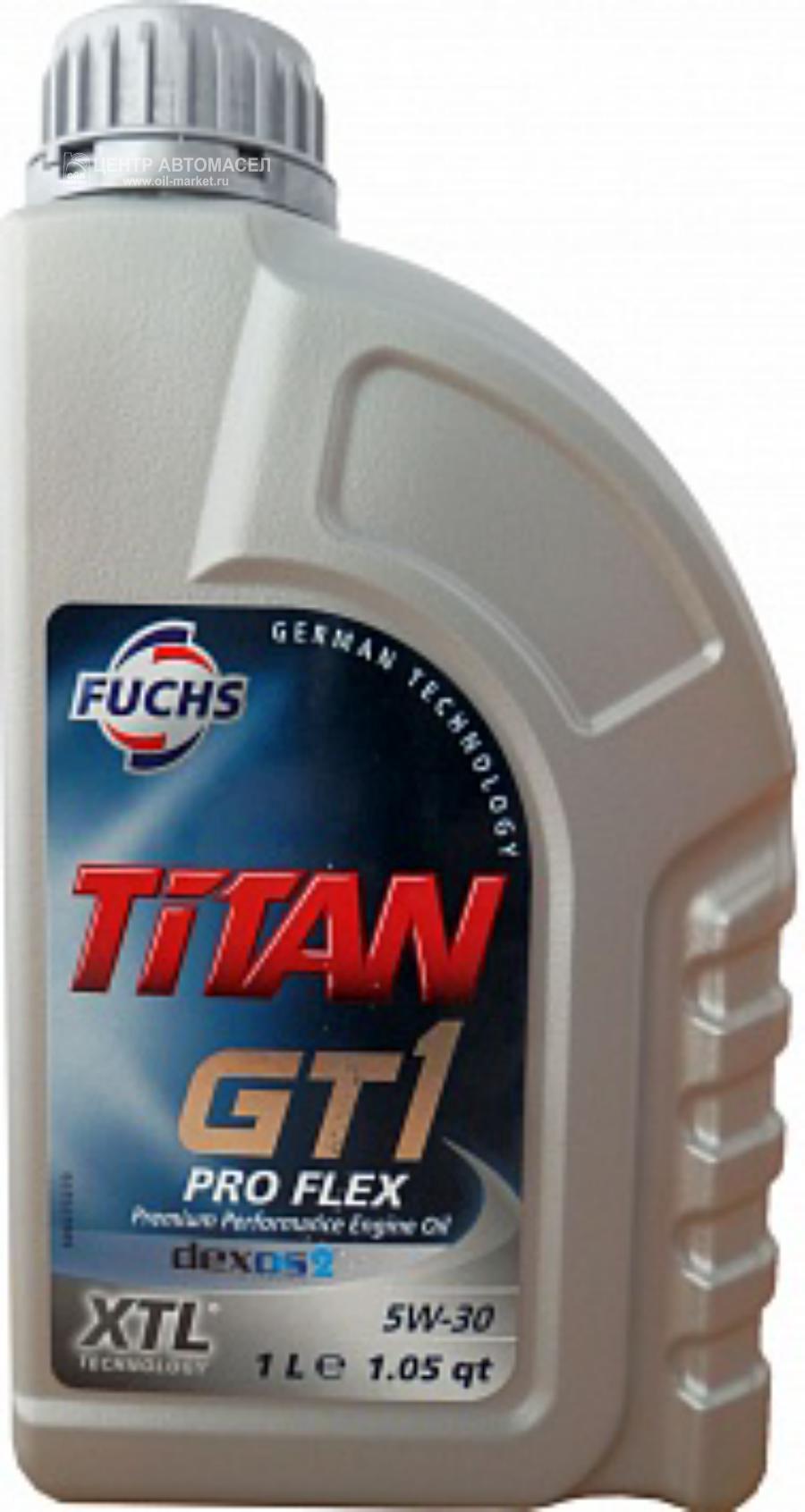 Моторное масло TITAN GT1 PRO FLEX